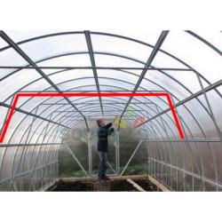 Kasvuhoone tugevdamine Kasvuhoone tugevdamine Orbita